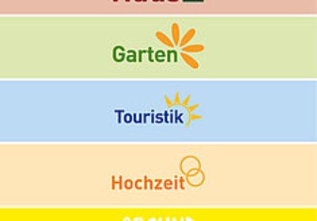 HAUS GARTEN TOURISTIK HOCHZEIT 2020 – 10 a 12 Janeiro