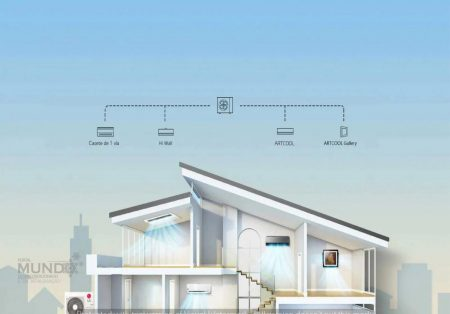 Nova condensadora da LG climatiza até 5 ambientes com a combinação máxima de 72.000 BTU's